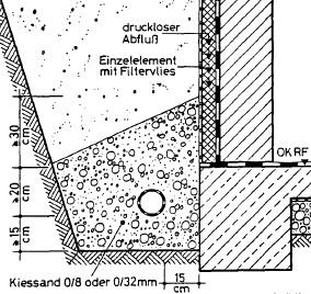 bausachverst ndigenb ro carden dr nung zum schutz von baulichen anlagen. Black Bedroom Furniture Sets. Home Design Ideas